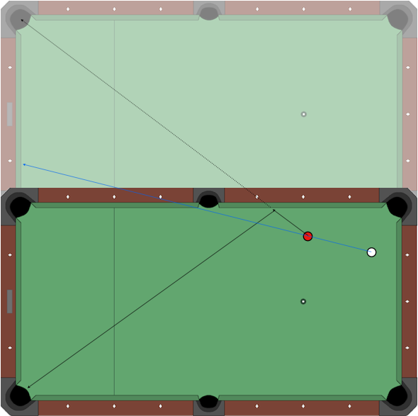 Finding The Bank Angle Billiards The Game